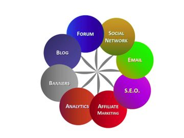 Servizi web marketing